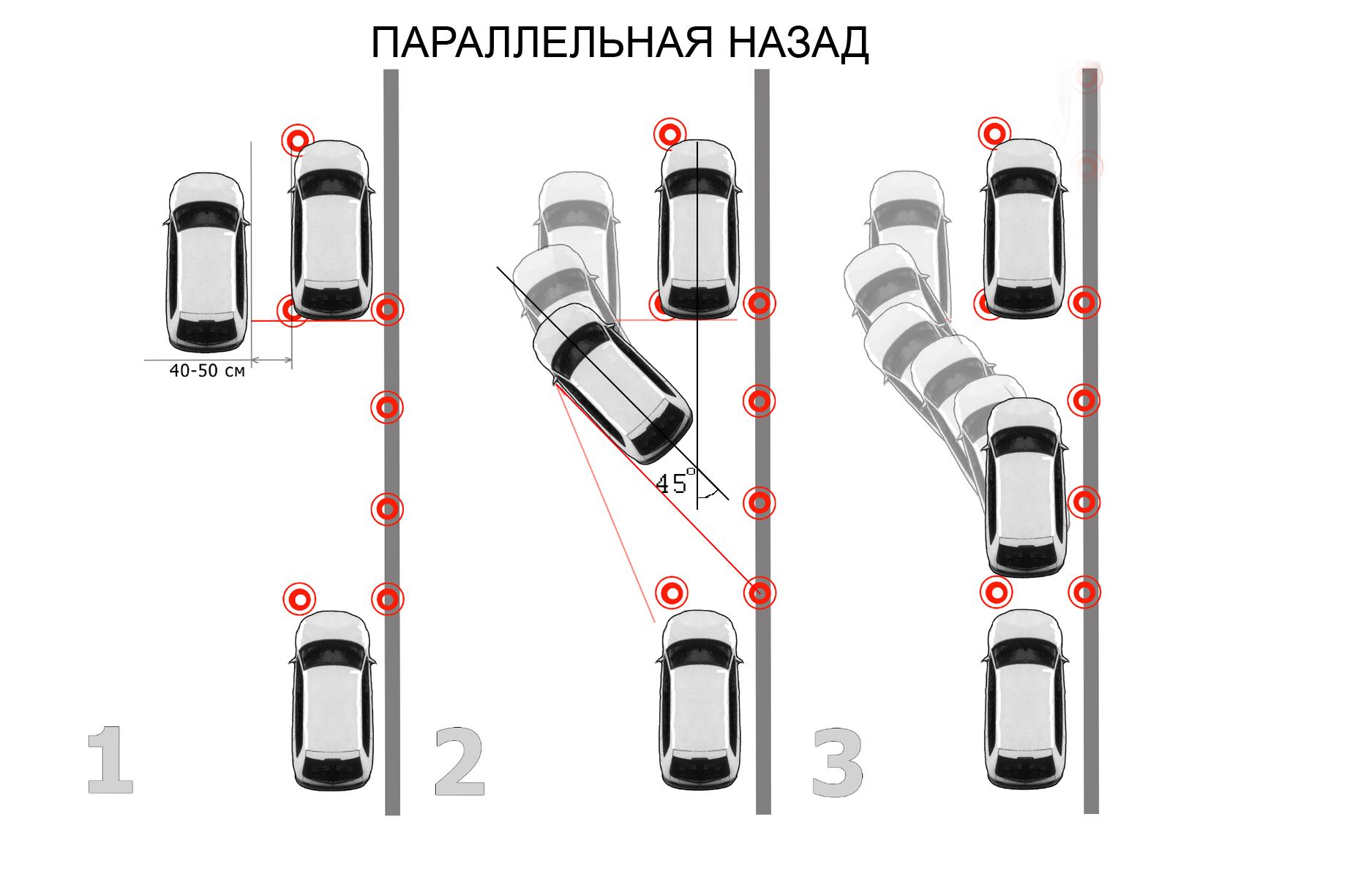 Как правильно выезжать с парковки схема